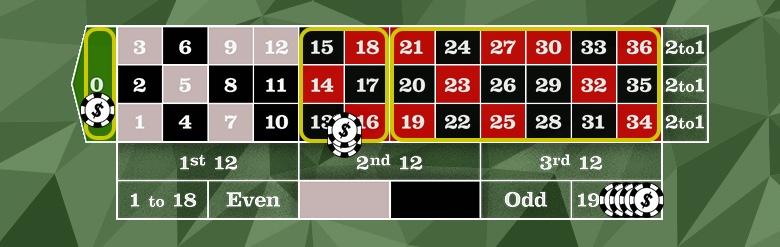 Онлайн рулетки с минимальной ставкой vip casino online