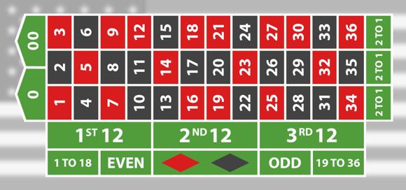 Как играть в рулетку в онлайне игровые автоматы 3 д играть бесплатно
